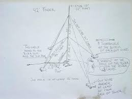 simple wiring schematic for wind turbine wind turbine towers home simple wiring schematic for wind turbine wind turbine towers home improvement contractors license