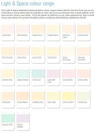 Dulux White Color Chart About Dulux Prices The Trials And Tribulations Of A