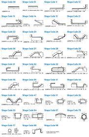 Aci Rebar Bend Chart Crsi Publication Reinforcing Bar Detailing Structural