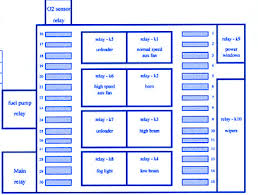 index of wp content uploads 2016 08 bmw 733i 1985 power distribution fuse box diagram 120x120 gif
