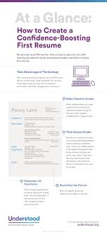 How Make A Resume For A First Job At a Glance How to Create a ConfidenceBoosting First Resume 56