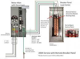 electric meter box wiring diagram wiring diagrams electrical wiring diagrams residential 220 image