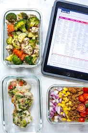 beginner s guide to meal prep