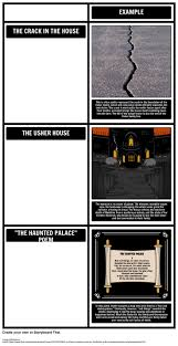 best images about themes symbols and motifs the fall of the house of usher key themes motifs and symbols use storyboard that s grid layout to create a graphic organizer to examine themes