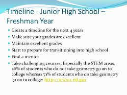 college readiness and college essay preparation 4 timeline junior high school