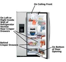 general electric ze plug diagram refrigerator zer have general electric standup zer model