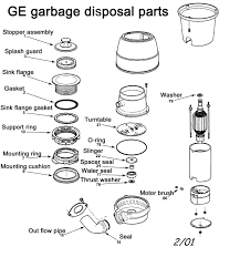 Garbage Disposal Repair  Troys PlumbingKitchen Sink Disposal Repair