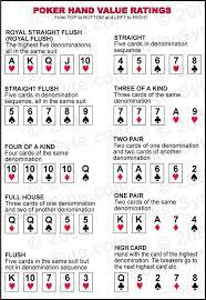 5 Card Poker Hands Chart Prosvsgijoes Org