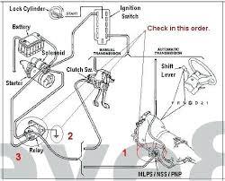 55 fresh ford radio wiring diagram gallery wiring diagram ford radio wiring diagram best of 1997 ford expedition wiring schematics books wiring diagram • images