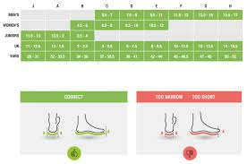Good Feet Size Chart Bedowntowndaytona Com
