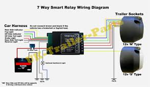 five wire trailer wiring diagram wiring diagram byblank 5 wire trailer wiring at 5 Pin Trailer Wiring Diagram