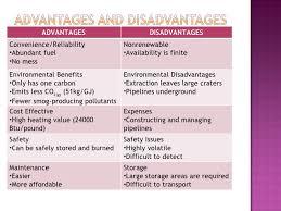 Advantages And Disadvantages Of Natural Gas Natural Gas