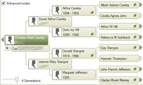 Free Family History Website Template Research Your Family Tree