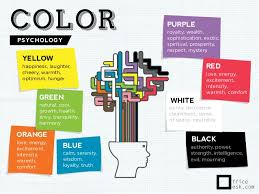 home color psychology purple royalty wealth sophistication exotic spiritual prosperity anatomy home office