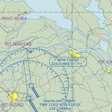 Narita International Airport Rjaa Nrt Airport Guide