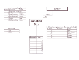 pj trailer wiring junction box diagrams wiring diagram libraries pj trailers wiring diagrams wiring librarywiring diagram for a moritz dump trailer readingrat net at pj