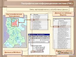 Презентация на тему Дипломная работа на тему ГЕОИНФОРМАЦИОННАЯ  8 Географическая информационная