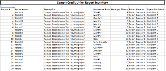 Sample Inventory Report Template