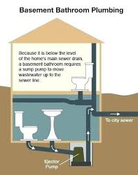 install toilet in basement. Basement Plumbed For Bathroom Graphic How Plumbing Works Analysis Of Issue Should I Install Toilet In
