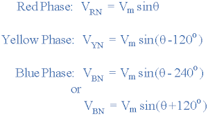 phasor diagram and phasor algebra used in ac circuits three phase voltage equations