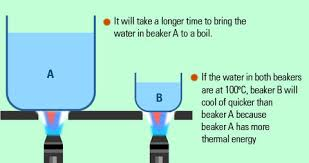 What Is Heat Or Thermal Energy