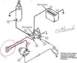 th?id=OIP.CZZvzk3ZC8Z645PDcnxjHgEsD1 mercury outboard wiring diagrams mastertech marin readingrat net on 1987 90 hp mercury outboard wiring diagram