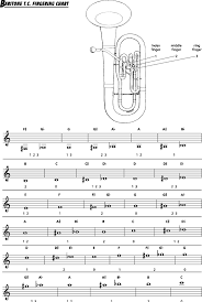 Baritone Finger Chart Treble Clef 3 Valve Baritone Tc Fingering Music Brass Instrument Music