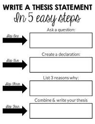easy steps on writing an essay how to write an essay 10 easy steps