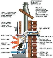gas fireplace vent pipe flue fireplace gas fireplace chimney flue gas fireplace vents images open concept gas fireplace vent