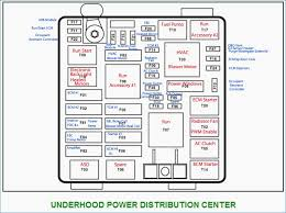 2013 dodge dart limited fuse box location electrical work wiring 2002 Dodge Ram 1500 Fuse Box Diagram at 2005 Dodge Ram 1500 Fuse Box Diagram