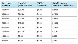 Vgli Rate Chart Insurance Rates Group Insurance Rates