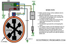 49cc electric start wiring diagram images 49cc 2 stroke starter 50cc scooter wiring diagram killscootercar pictures