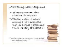 Merit Designation Ppt Welcome To Pedro Menendez High School Powerpoint