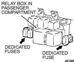 mitsubishi eclipse fuse box diagram image details 2000 mitsubishi eclipse fuse box diagram