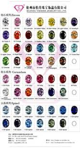 Cat Color Chart Synthetic Cubic Zirconia Glass Cat Eye Gemstone Color Chart Buy Gemstone Color Chart Product On Alibaba Com