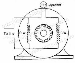 permanent split capacitor motor wiring diagram permanent electrical control circuit schematic diagram of permanent split on permanent split capacitor motor wiring diagram