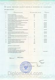 Купить диплом о профессиональной переподготовке Оценка  Как заказать диплом о переподготовке Оценка предприятия бизнеса в кратчайшие сроки
