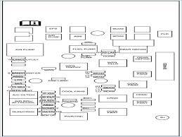 42 best pontiac g5 fuse box diagram createinteractions 2008 pontiac g5 fuse box location pontiac g5 fuse box diagram beautiful 2008 pontiac g5 stereo wiring diagram