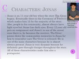 before c characters jonas