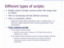 J333 Writing For Multimedia. Scripting/storyboards What Is A Script ...