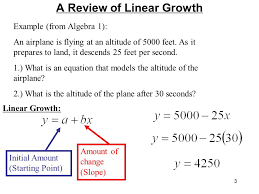 a review of linear growth