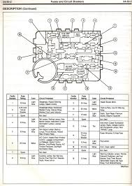 2000 lincoln ls fuse box diagram on 3 phase 2 sd motor wiring f 350 fuse box auto electrical wiring diagram 2000 lincoln ls fuse box diagram on 3 phase 2 sd motor wiring diagram