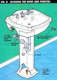 how to install a pedestal sink w