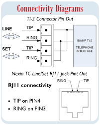 analog telephone interface basics biamp systems ti 2 connectivity diagrams png