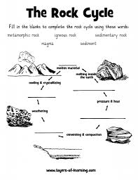 Inspiration Second Grade Volcano Worksheets On Earth Interior besides  further Mathets Science Free Printable Grade 9th Earth Kindergarten in addition Free Layers of the Earth Worksheets   The Crafty Classroom moreover earth day worksheets activities in addition Science Worksheets   Earth's Layers  Outer Space  etc    EARTH besides Earth's Layers Worksheet   FREE Online Geography Worksheets moreover Earth   Space Science Worksheets   Free Printables   Education likewise  moreover Earth Layers Worksheet Printable Worksheets for all   Download and also Earth Day Crafts EnchantedLearning. on parts of the earth worksheets for kindergarten