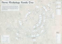 Norse Mythology Chart Norse Mythology Family Tree Severino Ribecca