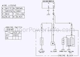 small engine wiring diagram small image wiring diagram descriptions photos and diagrams of low oil shutdown systems on on small engine wiring diagram