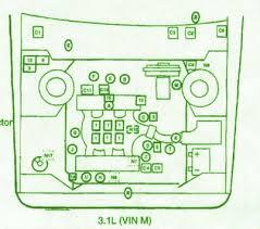 1996 grand am fuse box wiring diagram list 1996 grand am fuse panel diagram wiring diagram expert 1996 pontiac grand am fuse box diagram 1996 grand am fuse box