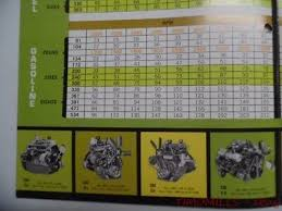 1969 Ford Power Products Industrial Engine Chart Catalog