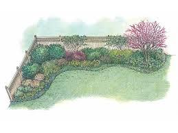 24 Beautiful Backyard Landscape Design Ideas  Page 2 Of 5Plant Ideas For Backyard